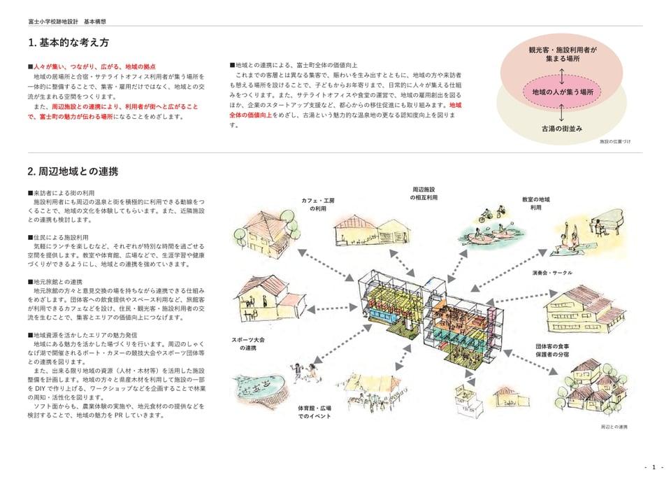 富士小学校跡地設計基本構想1