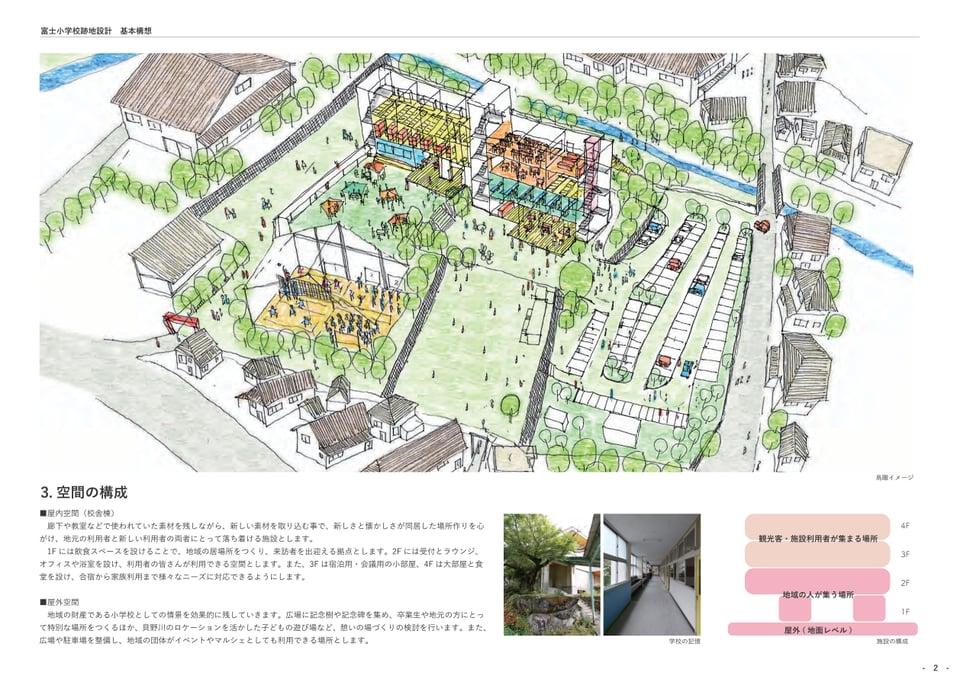 富士小学校跡地設計基本構想2